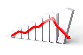 """Normal"" Markets =Volatility"